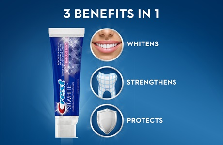 Crest 3D White Radiant Mint Whitening Toothpaste | Crest
